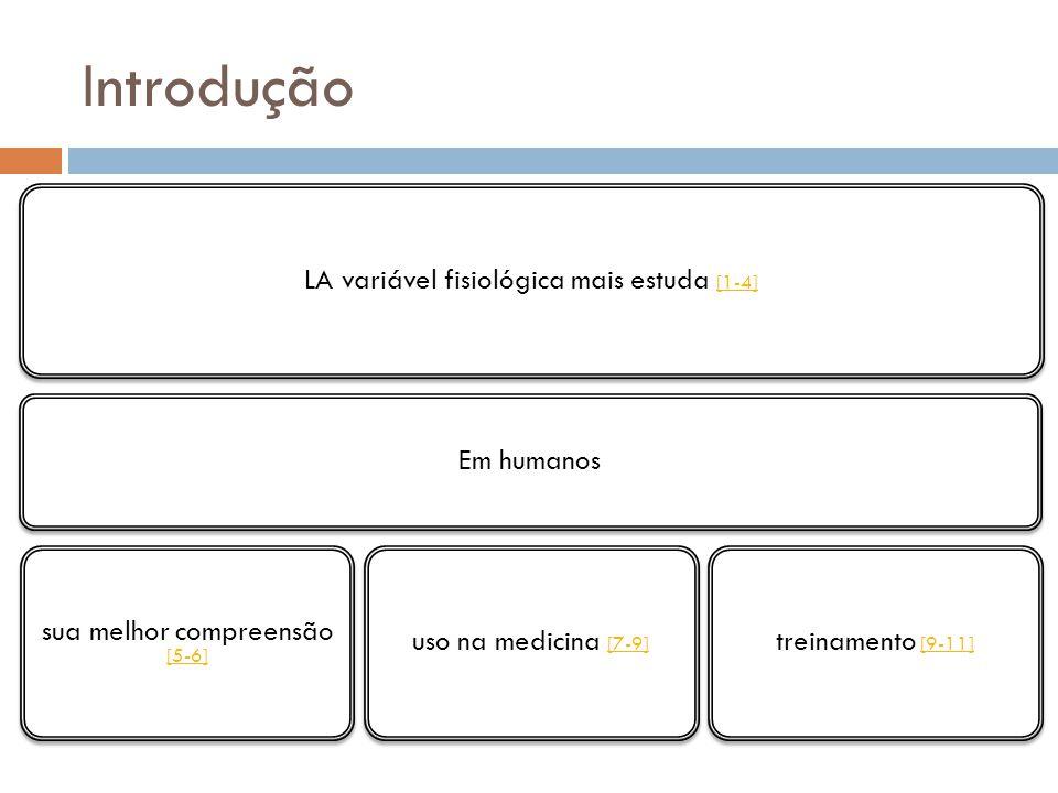 Introdução LA variável fisiológica mais estuda [1-4] Em humanos